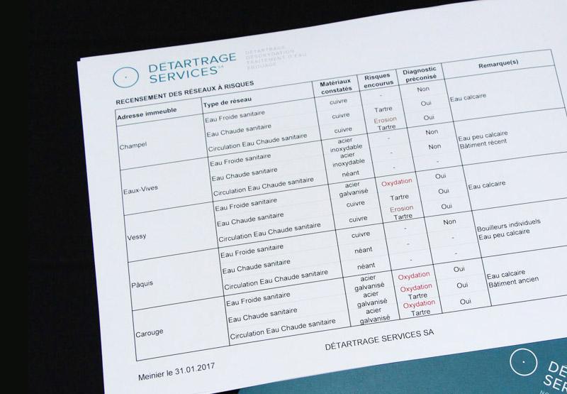 Service de recensement proposé par Détartrage Services spécialiste de la tuyauterie à Genève